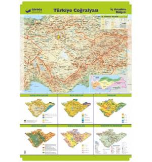 İç Anadolu Bölgesi