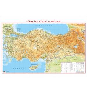 Türkiye Fiziki